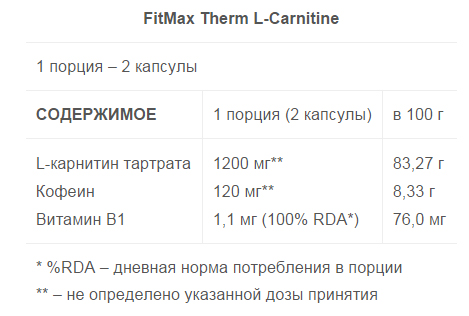 FitMax Therm L-carnitine /60 капс/